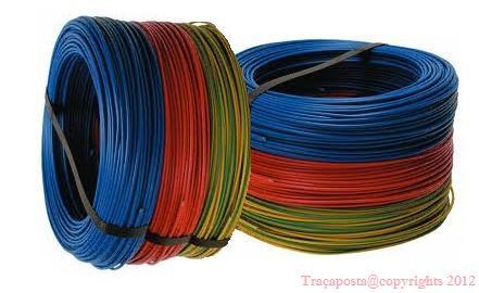Bobine fil lectrique rigide h07v u 2 5 mm couronne 100 - Plinthe pour cable electrique ...